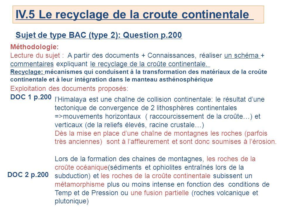 IV.5 Le recyclage de la croute continentale Sujet de type BAC (type 2): Question p.200 Méthodologie: Lecture du sujet : A partir des documents + Conna