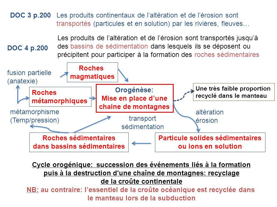 DOC 3 p.200Les produits continentaux de l'altération et de l'érosion sont transportés (particules et en solution) par les rivières, fleuves… DOC 4 p.2
