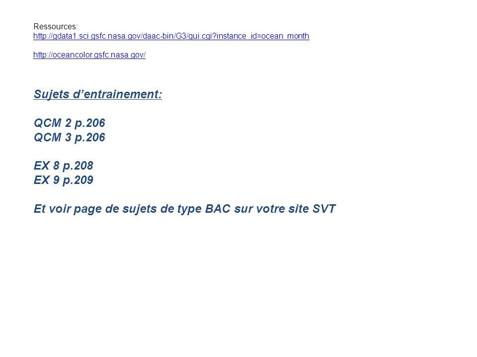 Ressources: http://gdata1.sci.gsfc.nasa.gov/daac-bin/G3/gui.cgi?instancehttp://gdata1.sci.gsfc.nasa.gov/daac-bin/G3/gui.cgi?instance_id=ocean_month ht