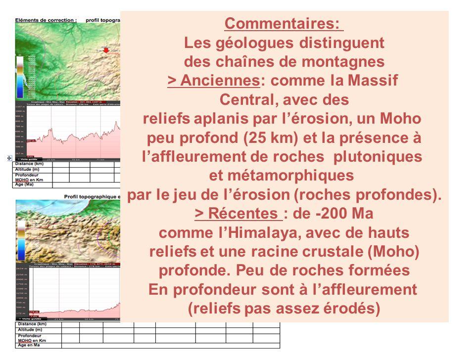 Commentaires: Les géologues distinguent des chaînes de montagnes > Anciennes: comme la Massif Central, avec des reliefs aplanis par l'érosion, un Moho