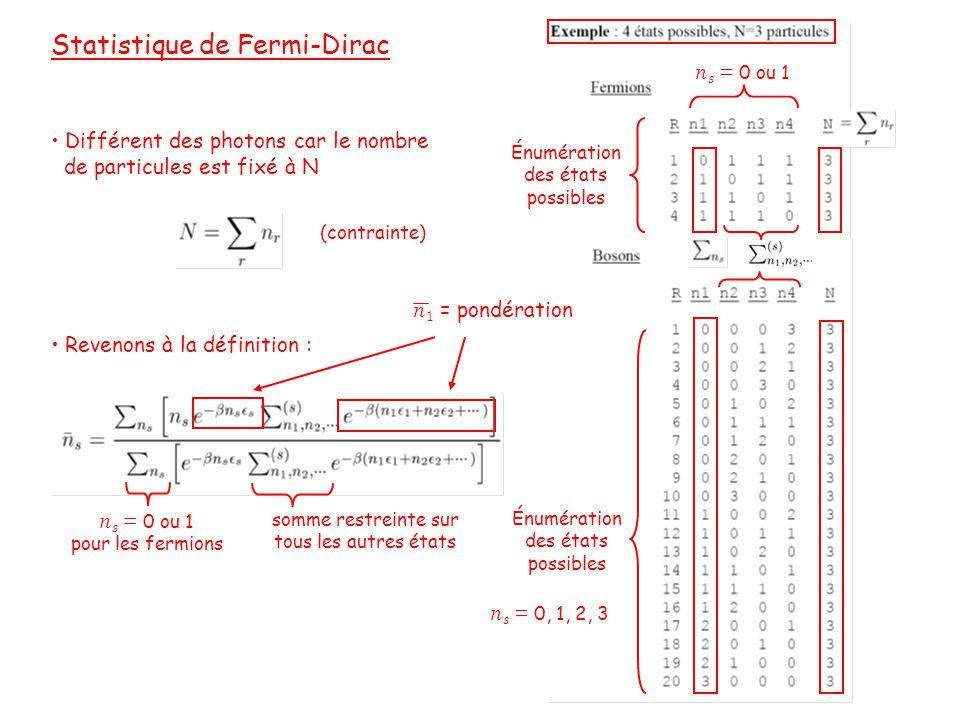Statistique de Fermi-Dirac • Différent des photons car le nombre de particules est fixé à N • Revenons à la définition : n s = 0 ou 1 pour les fermions somme restreinte sur tous les autres états Énumération des états possibles n s = 0 ou 1 n 1 = pondération (contrainte) Énumération des états possibles n s = 0, 1, 2, 3