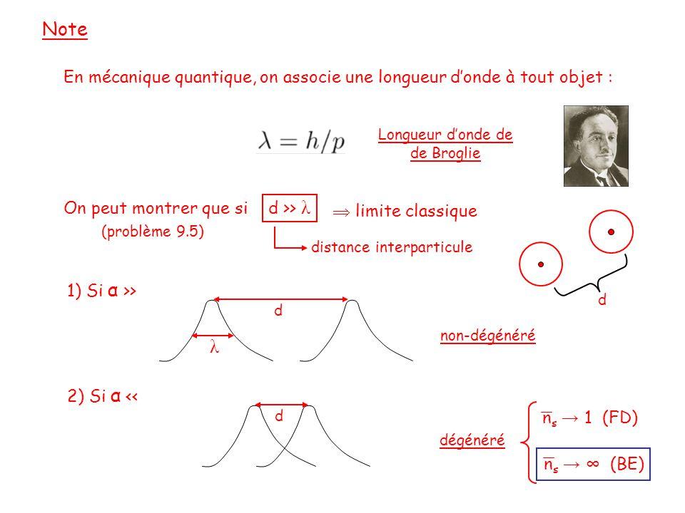 Note En mécanique quantique, on associe une longueur d'onde à tout objet : Longueur d'onde de de Broglie On peut montrer que si d >> λ distance interparticule d λ 1) Si α >> d non-dégénéré 2) Si α << d dégénéré n s → 1 (FD) n s → ∞ (BE)  limite classique (problème 9.5)