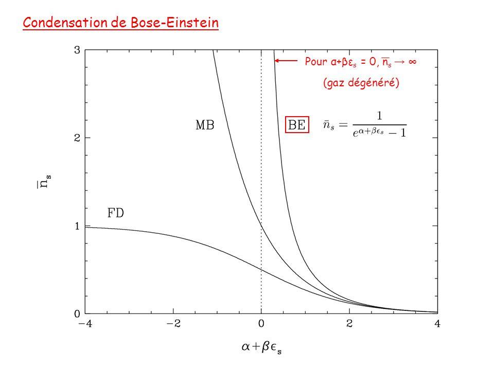 Pour α+βε s = 0, n s → ∞ Condensation de Bose-Einstein (gaz dégénéré)