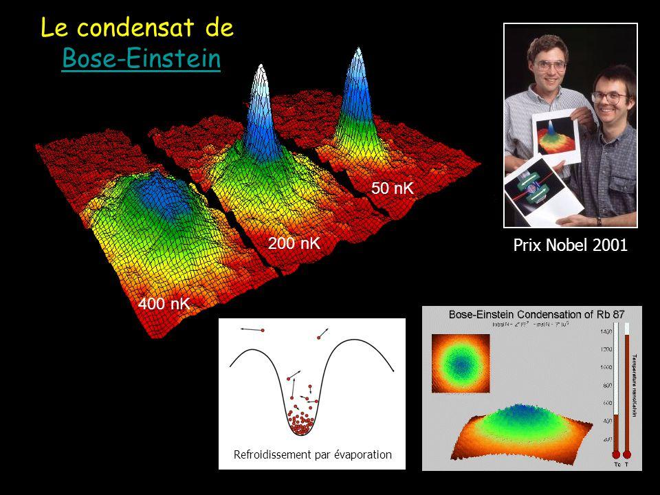 Le condensat de Bose-Einstein Prix Nobel 2001 Refroidissement par évaporation 400 nK 200 nK 50 nK