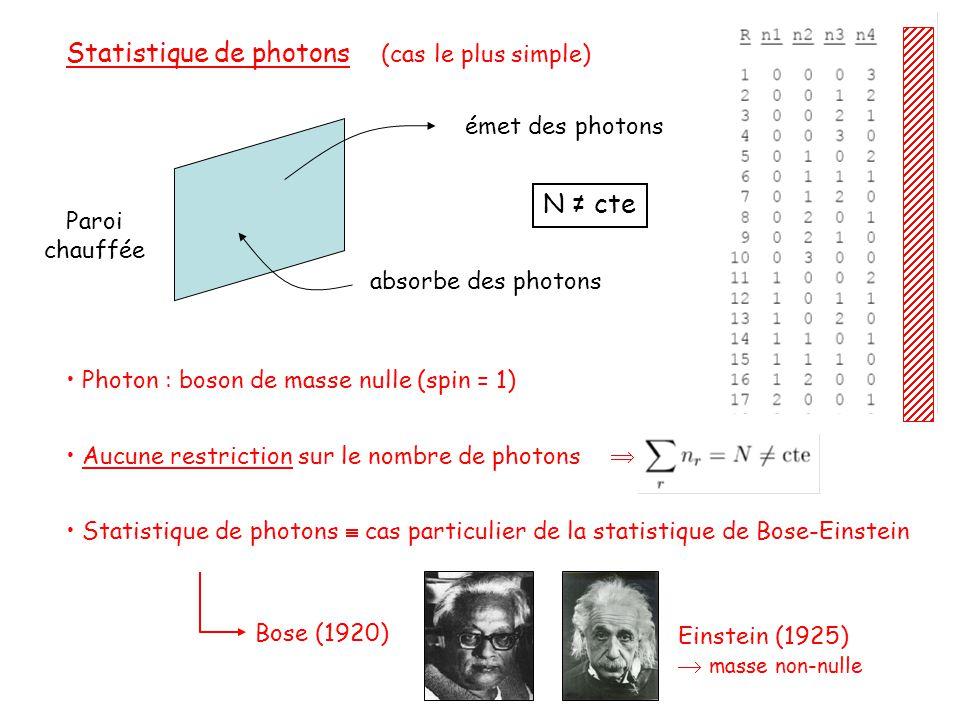 Statistique de photons (cas le plus simple) Paroi chauffée émet des photons absorbe des photons • Photon : boson de masse nulle (spin = 1) • Aucune restriction sur le nombre de photons  • Statistique de photons  cas particulier de la statistique de Bose-Einstein Bose (1920) N ≠ cte Einstein (1925)  masse non-nulle