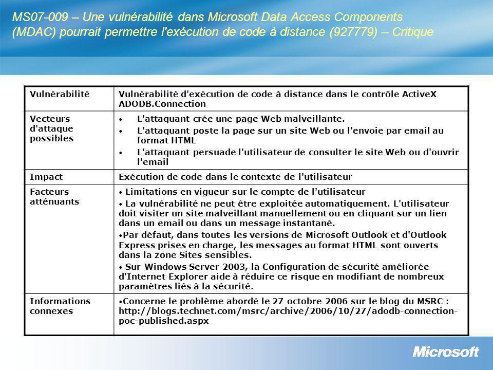MS07-009 – Une vulnérabilité dans Microsoft Data Access Components (MDAC) pourrait permettre l exécution de code à distance (927779) – Critique VulnérabilitéVulnérabilité d exécution de code à distance dans le contrôle ActiveX ADODB.Connection Vecteurs d attaque possibles • L attaquant crée une page Web malveillante.