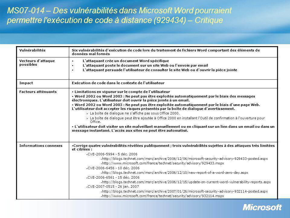 MS07-014 – Des vulnérabilités dans Microsoft Word pourraient permettre l exécution de code à distance (929434) – Critique VulnérabilitésSix vulnérabilités d exécution de code lors du traitement de fichiers Word comportant des éléments de données mal formés Vecteurs d attaque possibles • L attaquant crée un document Word spécifique • L attaquant poste le document sur un site Web ou l envoie par email • L attaquant persuade l utilisateur de consulter le site Web ou d ouvrir la pièce jointe ImpactExécution de code dans le contexte de l utilisateur Facteurs atténuants • Limitations en vigueur sur le compte de l utilisateur • Word 2002 ou Word 2003 : Ne peut pas être exploitée automatiquement par le biais des messages électroniques.