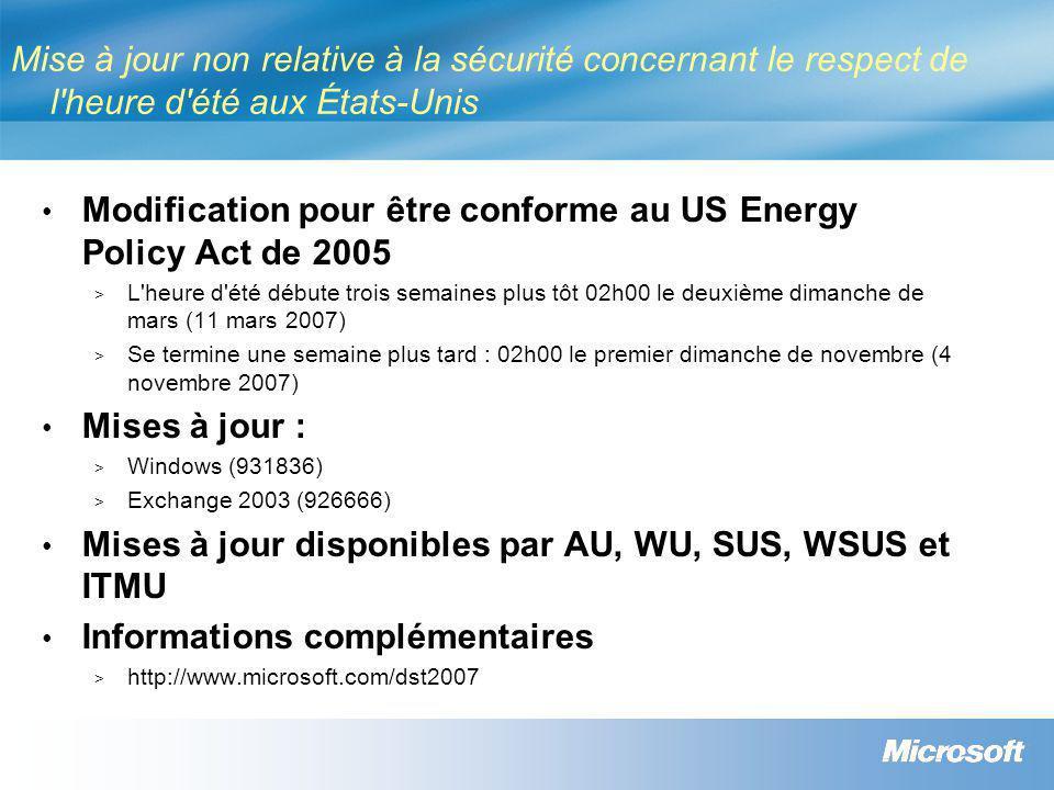 Mise à jour non relative à la sécurité concernant le respect de l heure d été aux États-Unis • Modification pour être conforme au US Energy Policy Act de 2005 > L heure d été débute trois semaines plus tôt 02h00 le deuxième dimanche de mars (11 mars 2007) > Se termine une semaine plus tard : 02h00 le premier dimanche de novembre (4 novembre 2007) • Mises à jour : > Windows (931836) > Exchange 2003 (926666) • Mises à jour disponibles par AU, WU, SUS, WSUS et ITMU • Informations complémentaires > http://www.microsoft.com/dst2007
