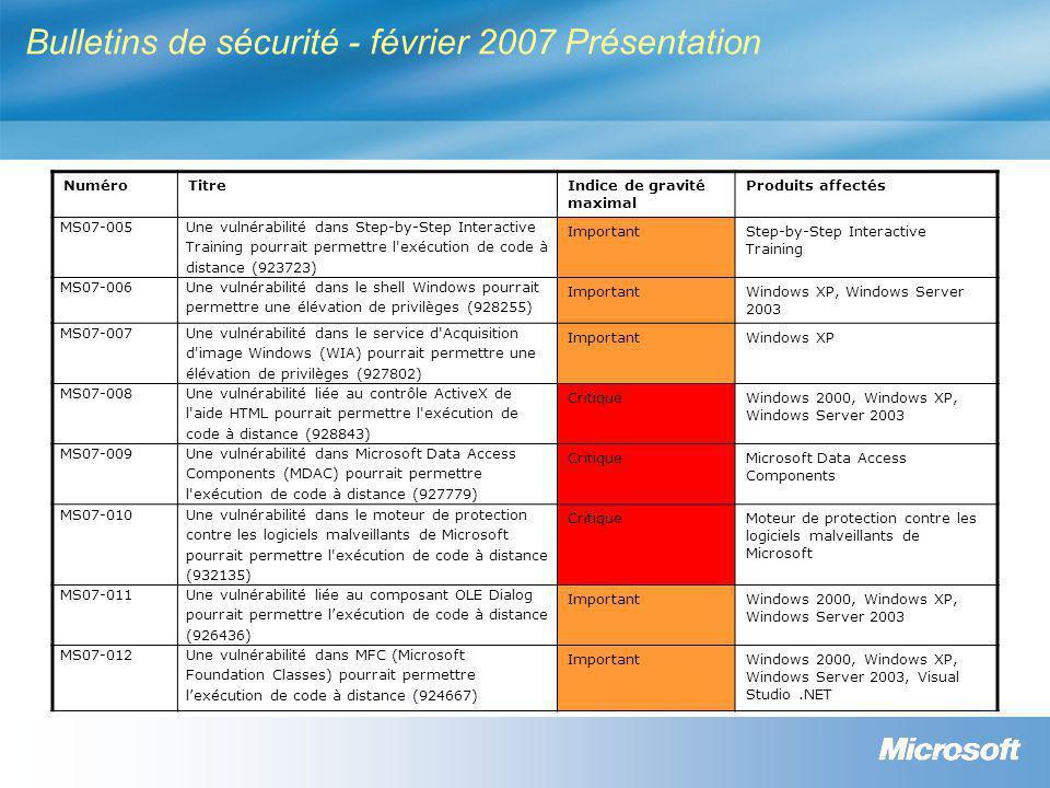 Windows Malicious Software Removal Tool • 26ème mise à jour mensuelle.