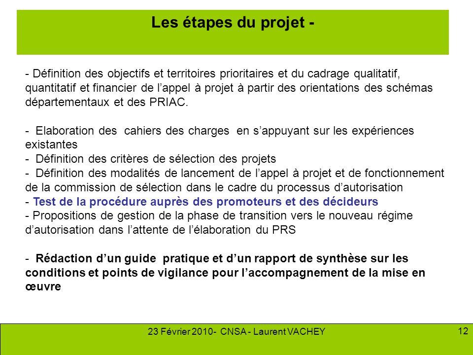 23 Février 2010- CNSA - Laurent VACHEY 12 - Définition des objectifs et territoires prioritaires et du cadrage qualitatif, quantitatif et financier de