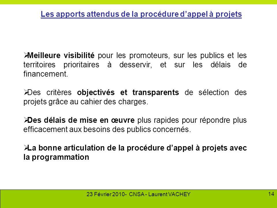 23 Février 2010- CNSA - Laurent VACHEY 14 Les apports attendus de la procédure d'appel à projets  Meilleure visibilité pour les promoteurs, sur les p