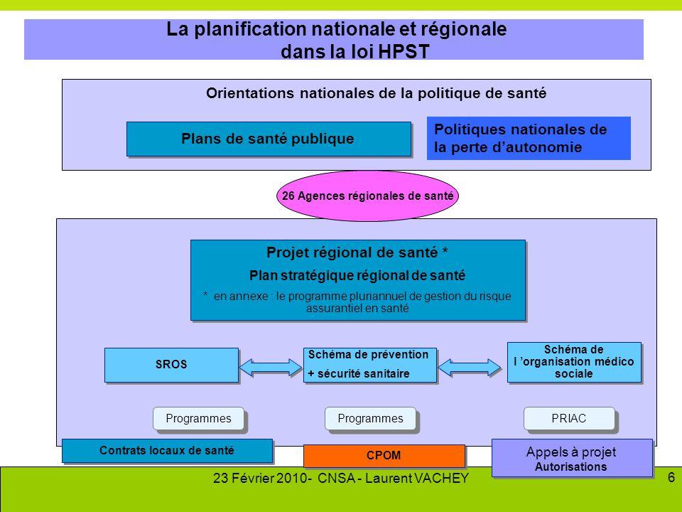 23 Février 2010- CNSA - Laurent VACHEY 6 La planification nationale et régionale dans la loi HPST Plans de santé publique CPOM SROS Schéma de l 'organ