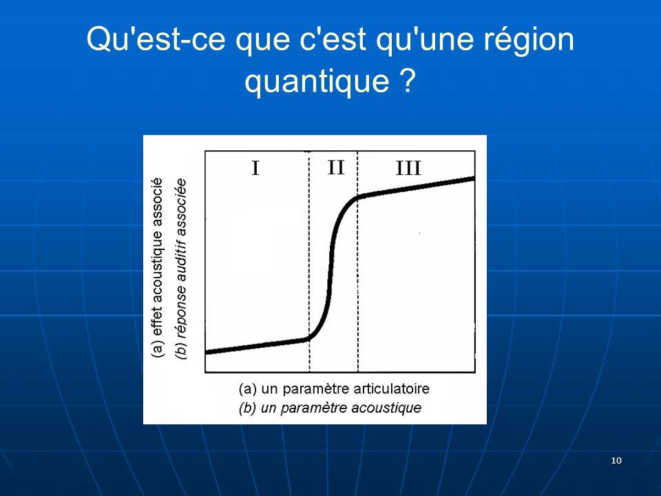 10 Qu'est-ce que c'est qu'une région quantique ?