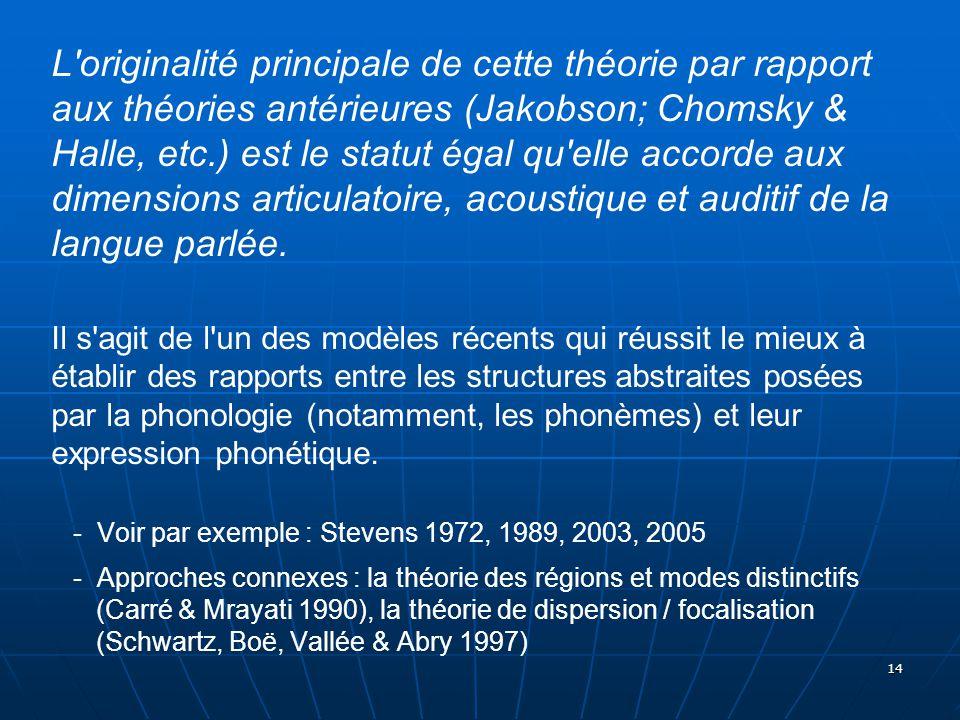 14 L'originalité principale de cette théorie par rapport aux théories antérieures (Jakobson; Chomsky & Halle, etc.) est le statut égal qu'elle accorde