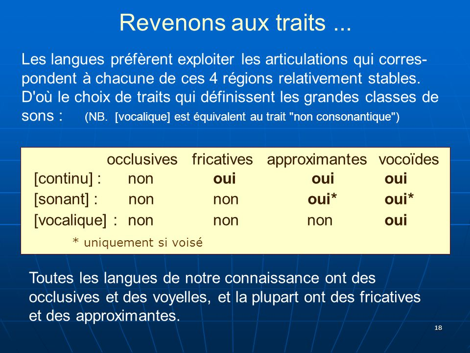 18 Revenons aux traits... Les langues préfèrent exploiter les articulations qui corres- pondent à chacune de ces 4 régions relativement stables. D'où