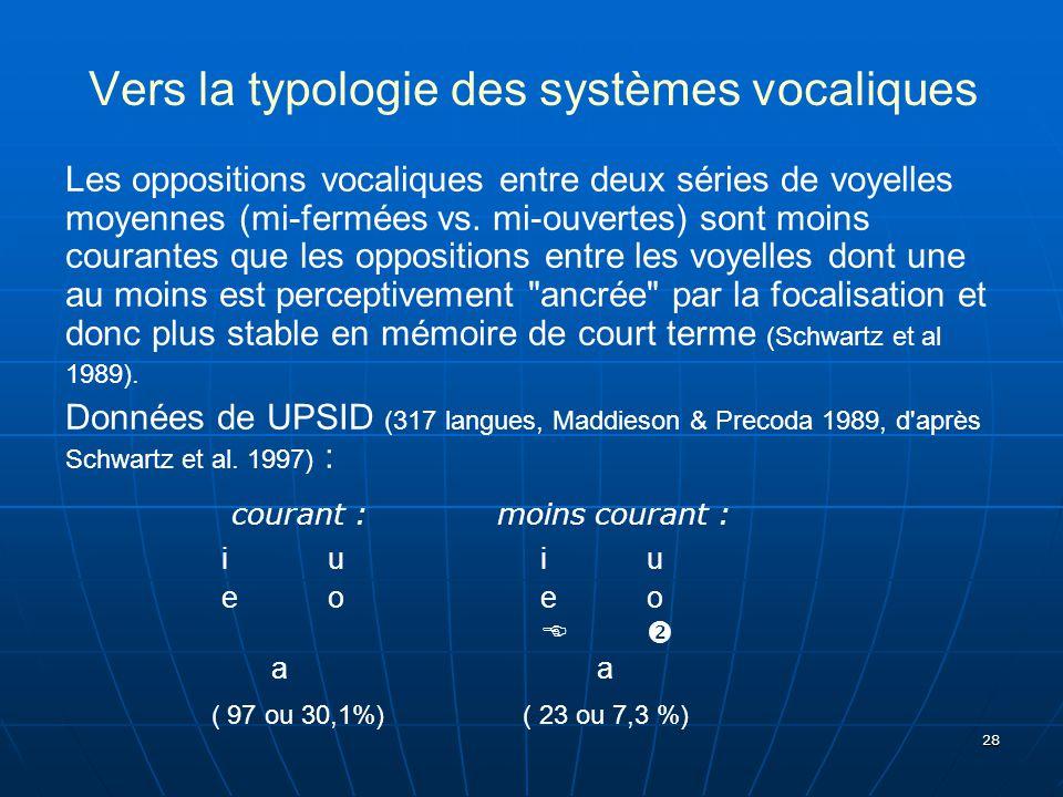 28 Vers la typologie des systèmes vocaliques Les oppositions vocaliques entre deux séries de voyelles moyennes (mi-fermées vs. mi-ouvertes) sont moins