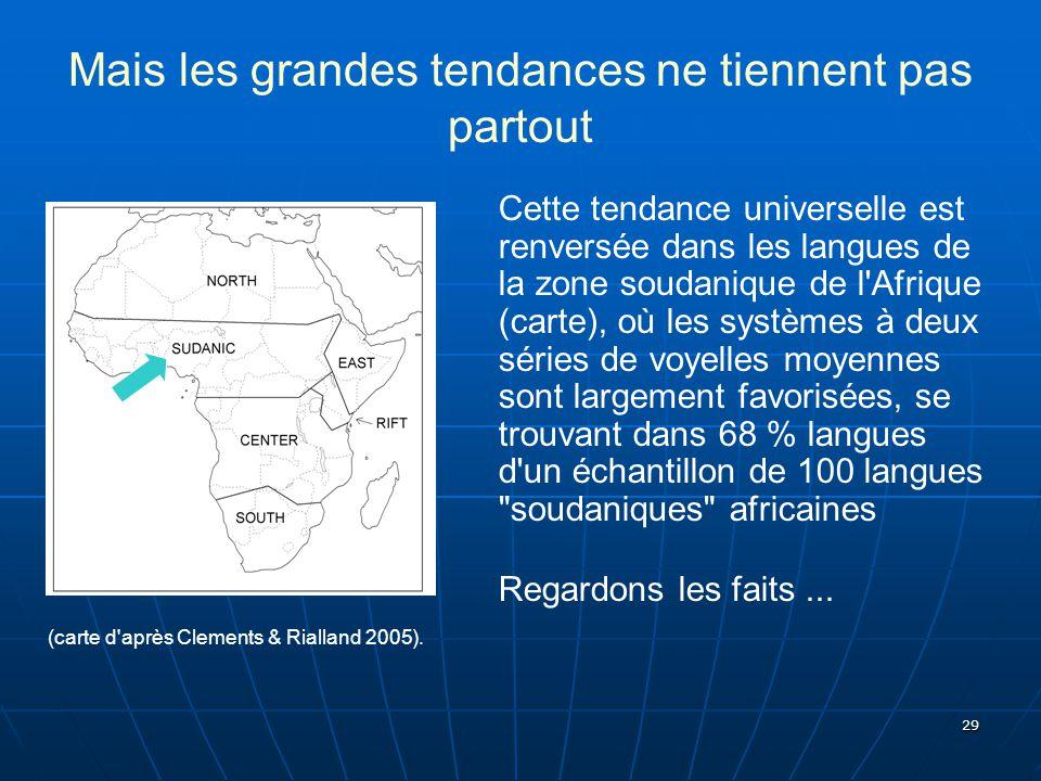 29 Mais les grandes tendances ne tiennent pas partout Cette tendance universelle est renversée dans les langues de la zone soudanique de l'Afrique (ca