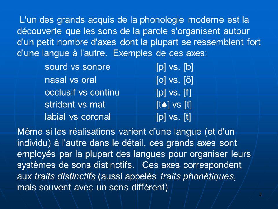 3 L'un des grands acquis de la phonologie moderne est la découverte que les sons de la parole s'organisent autour d'un petit nombre d'axes dont la plu