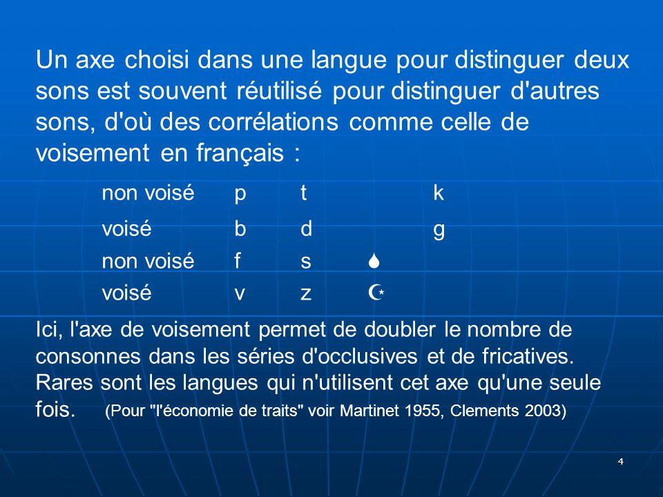4 Un axe choisi dans une langue pour distinguer deux sons est souvent réutilisé pour distinguer d'autres sons, d'où des corrélations comme celle de vo