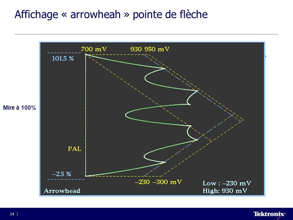 14 Affichage « arrowheah » pointe de flèche Mire à 100%