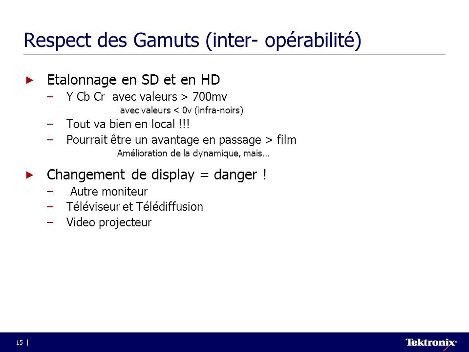 15 Respect des Gamuts (inter- opérabilité)  Etalonnage en SD et en HD –Y Cb Cr avec valeurs > 700mv avec valeurs < 0v (infra-noirs) –Tout va bien en