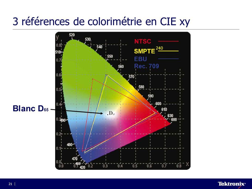 21 3 références de colorimétrie en CIE xy Blanc D 65 240