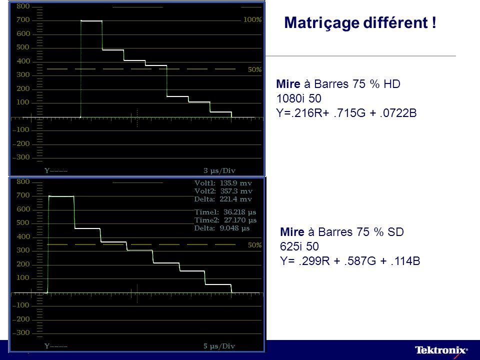 23 Mire à Barres 75 % HD 1080i 50 Y=.216R+.715G +.0722B Mire à Barres 75 % SD 625i 50 Y=.299R +.587G +.114B Matriçage différent !