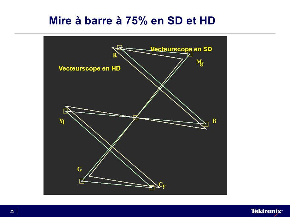 25 Vecteurscope en HD Vecteurscope en SD Mire à barre à 75% en SD et HD
