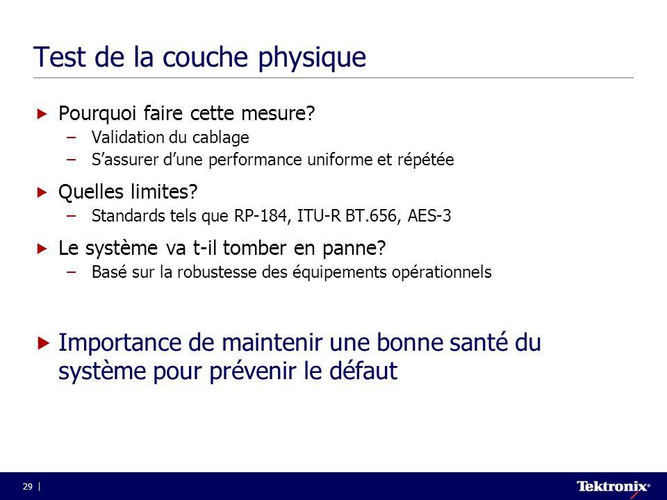 29 Test de la couche physique  Pourquoi faire cette mesure? –Validation du cablage –S'assurer d'une performance uniforme et répétée  Quelles limites