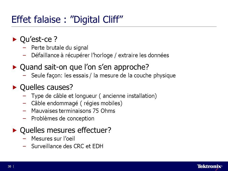 """30 Effet falaise : """"Digital Cliff""""  Qu'est-ce ? –Perte brutale du signal –Défaillance à récupérer l'horloge / extraire les données  Quand sait-on qu"""