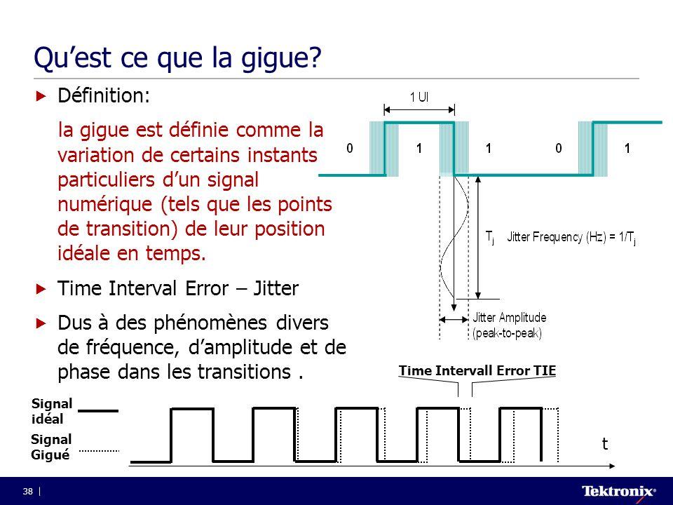 38 Qu'est ce que la gigue?  Définition: la gigue est définie comme la variation de certains instants particuliers d'un signal numérique (tels que les