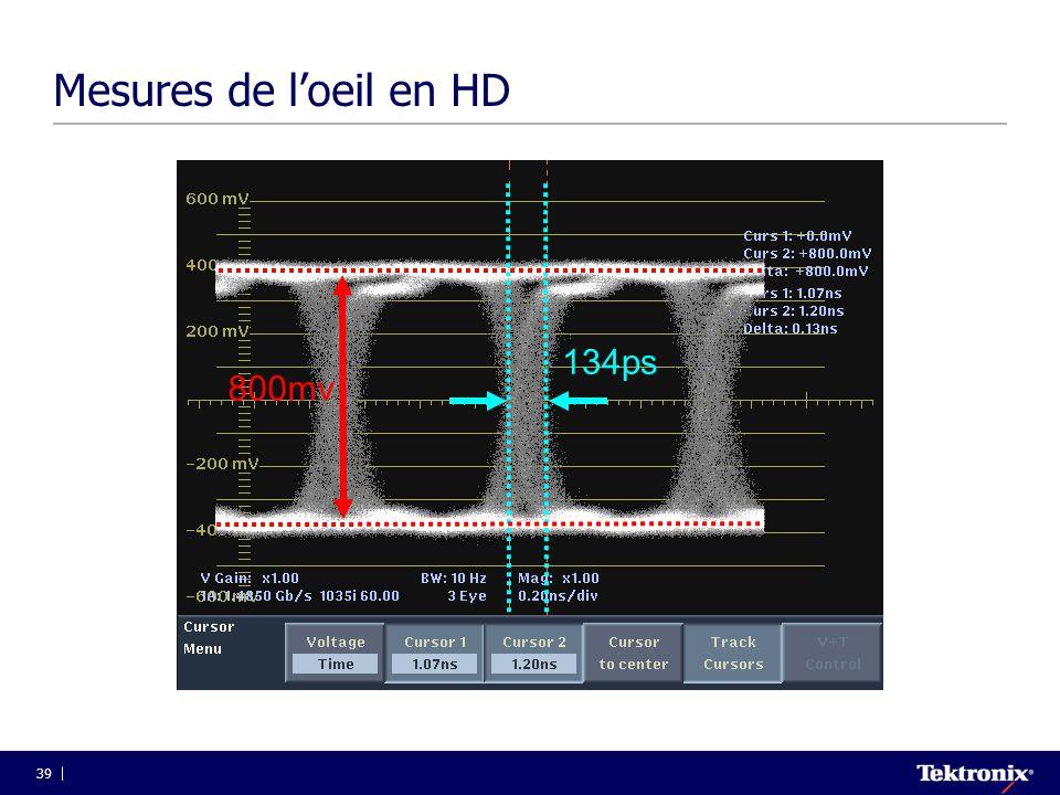 39 Mesures de l'oeil en HD 134ps 800mv
