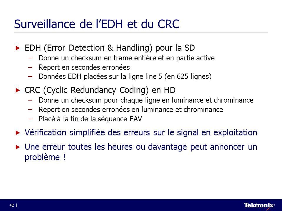 42 Surveillance de l'EDH et du CRC  EDH (Error Detection & Handling) pour la SD –Donne un checksum en trame entière et en partie active –Report en se