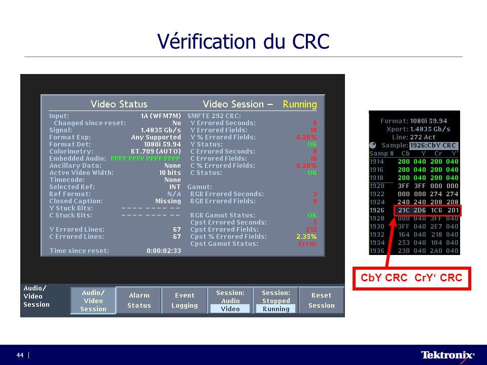 44 Vérification du CRC CbY CRC CrY' CRC