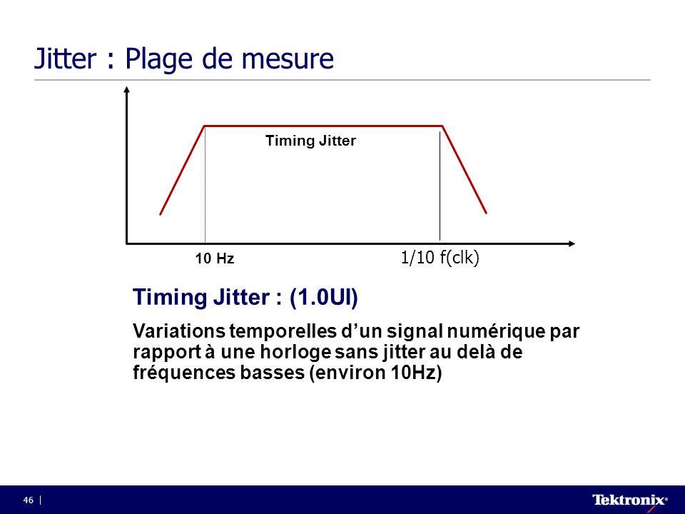 46 Jitter : Plage de mesure 10 Hz 1/10 f(clk) Timing Jitter Timing Jitter : (1.0UI) Variations temporelles d'un signal numérique par rapport à une hor