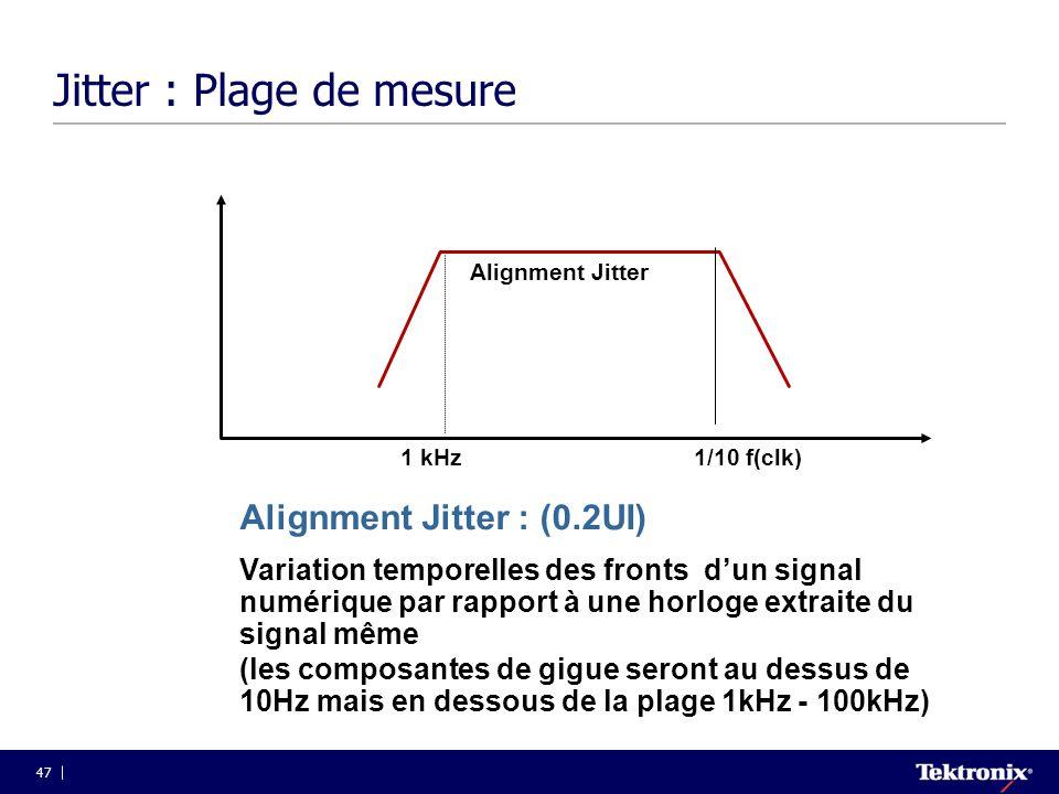 47 Jitter : Plage de mesure Alignment Jitter : (0.2UI) Variation temporelles des fronts d'un signal numérique par rapport à une horloge extraite du si