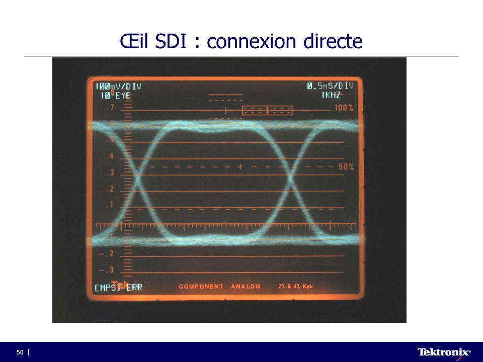 50 Œil SDI : connexion directe