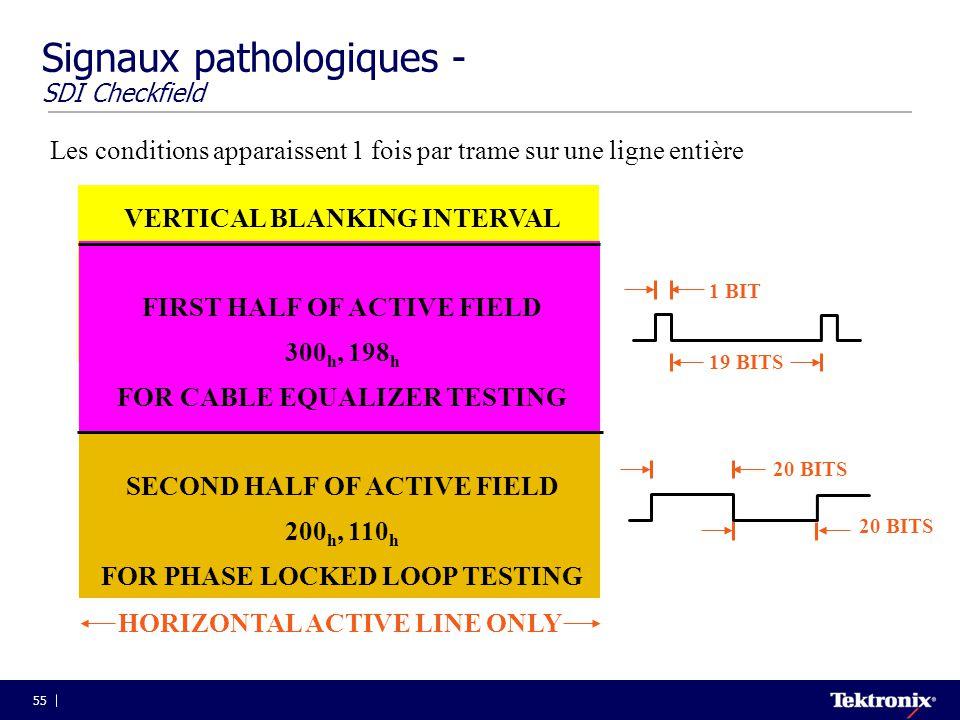 55 Signaux pathologiques - SDI Checkfield 20 BITS 19 BITS 1 BIT 20 BITS HORIZONTAL ACTIVE LINE ONLY Les conditions apparaissent 1 fois par trame sur u