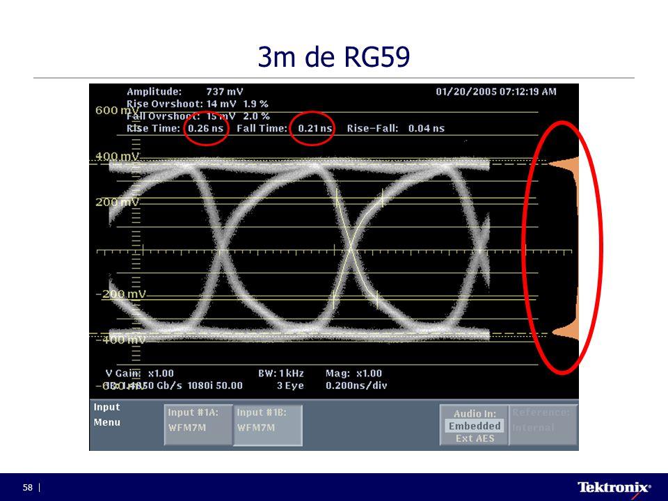 58 3m de RG59