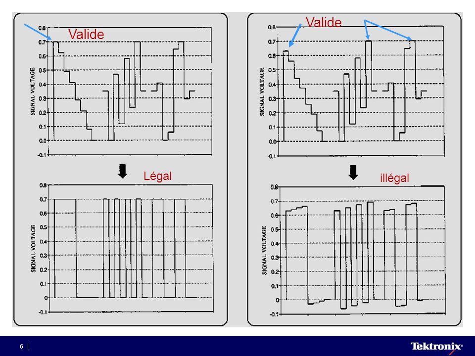 37 Unit Interval 0.8 Volts + 10% Jitter 0.2 UI p-p 20% to 80% Risetime Mesure du diagramme de l'oeil Spécifications One Clock Interval Overshoot Rising/Falling Edge less than 10% Unit Interval = 3.7ns SD = 673.4ps HD