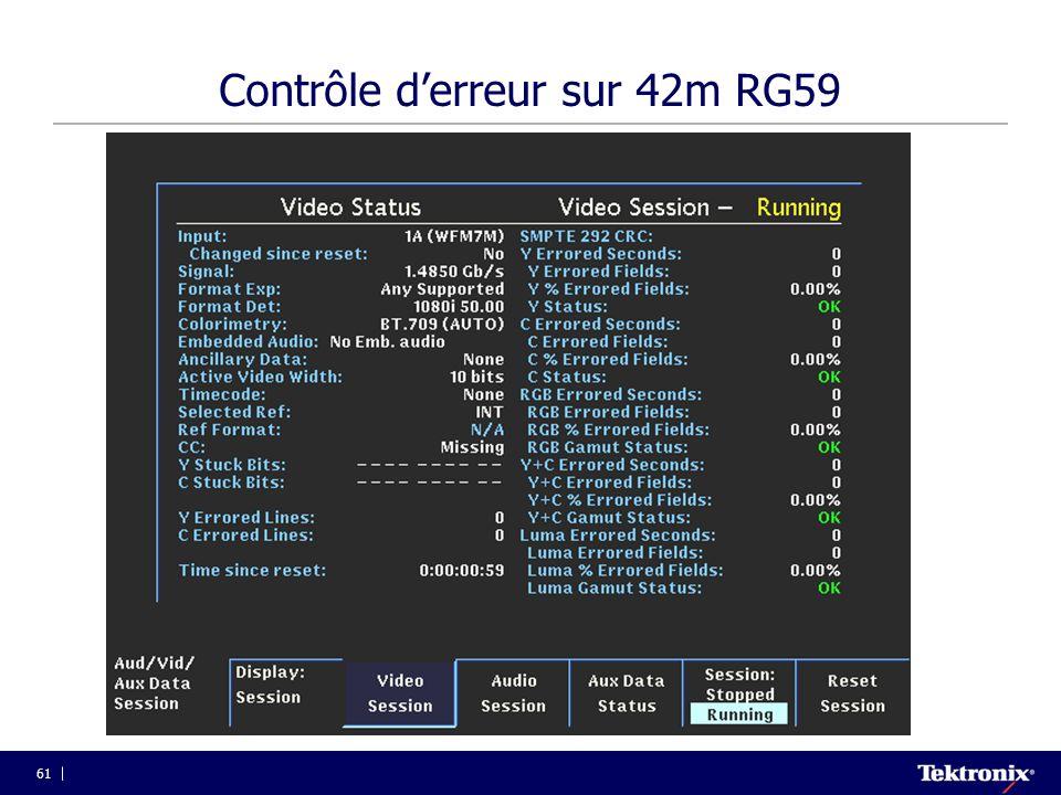 61 Contrôle d'erreur sur 42m RG59