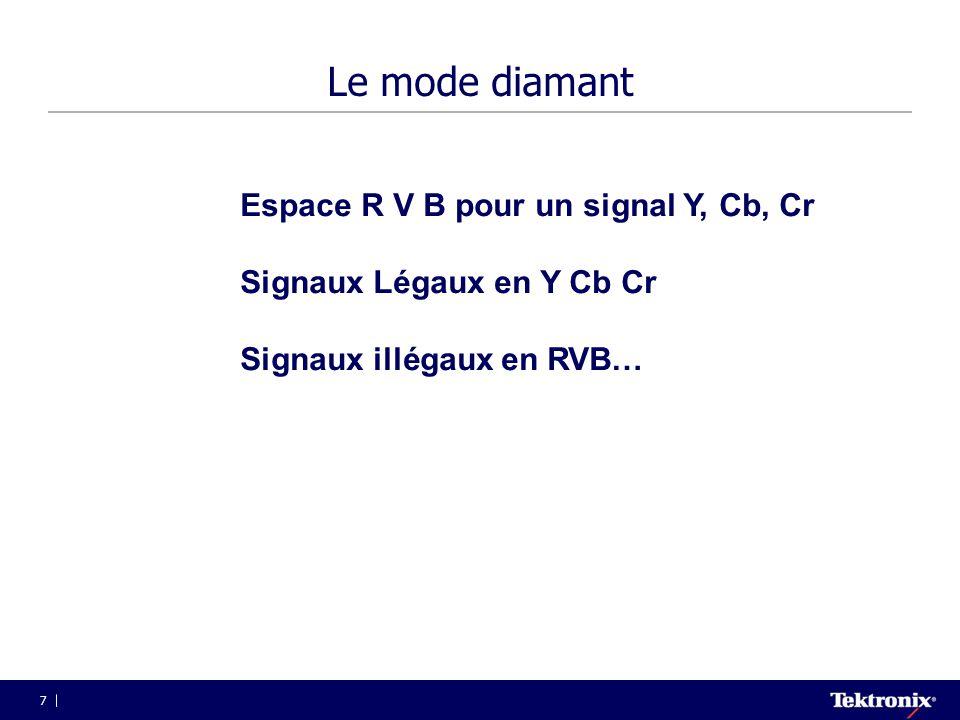8 Le mode Diamant du WFM601