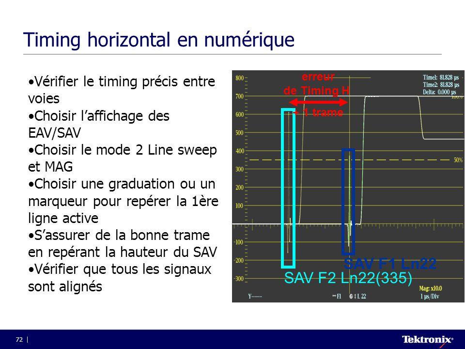 72 Timing horizontal en numérique •Vérifier le timing précis entre voies •Choisir l'affichage des EAV/SAV •Choisir le mode 2 Line sweep et MAG •Choisi