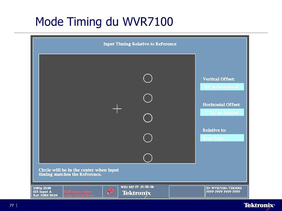 77 Mode Timing du WVR7100