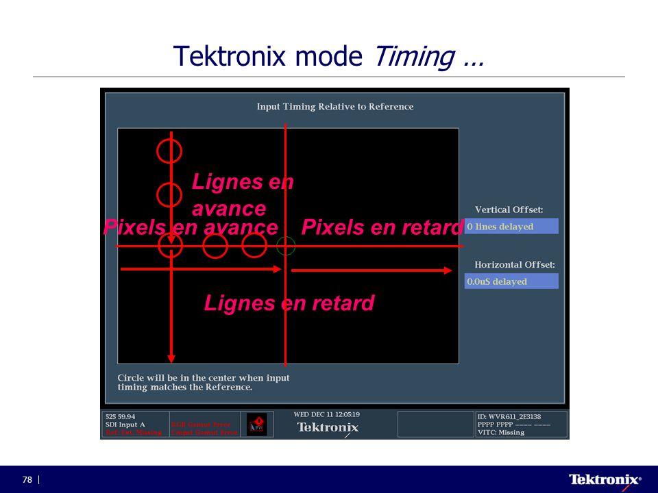 78 Tektronix mode Timing … Lignes en avance Lignes en retard Pixels en avancePixels en retard
