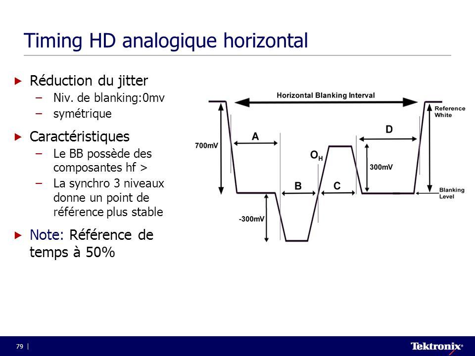 79 Timing HD analogique horizontal  Réduction du jitter –Niv. de blanking:0mv –symétrique  Caractéristiques –Le BB possède des composantes hf > –La