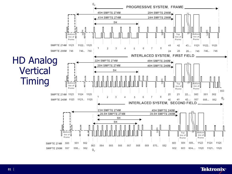 81 HD Analog Vertical Timing