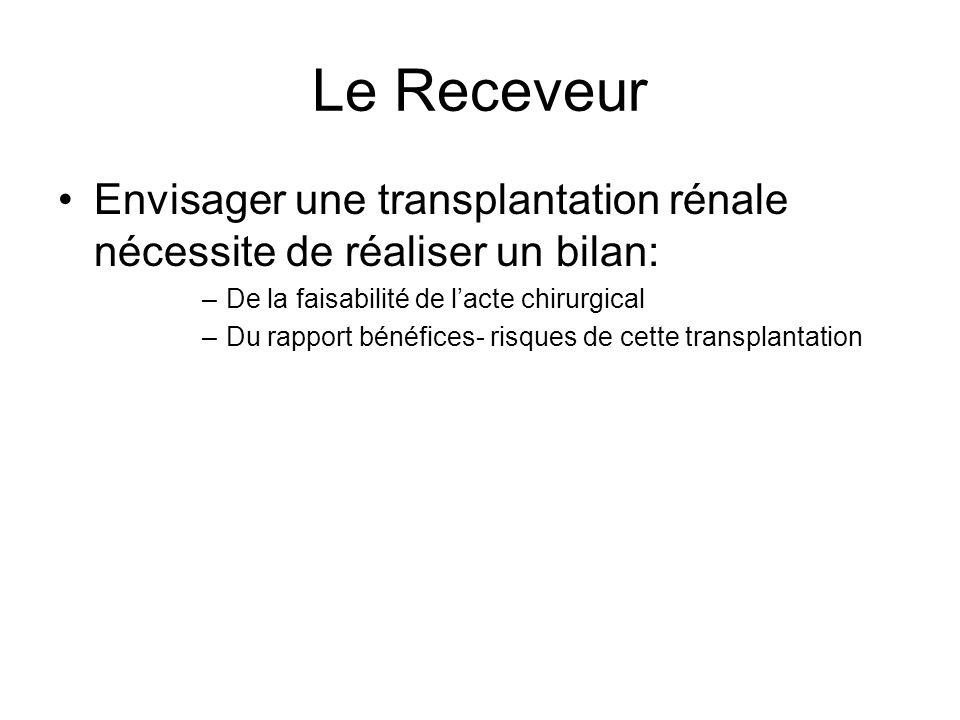Le Receveur •Envisager une transplantation rénale nécessite de réaliser un bilan: –De la faisabilité de l'acte chirurgical –Du rapport bénéfices- risq