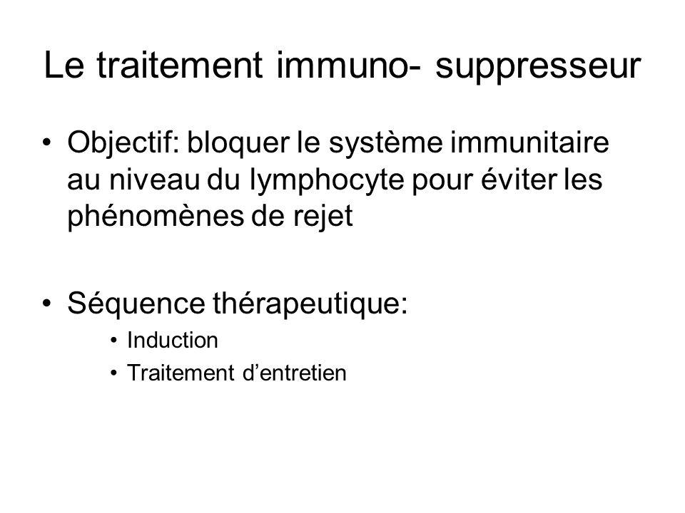 Le traitement immuno- suppresseur •Objectif: bloquer le système immunitaire au niveau du lymphocyte pour éviter les phénomènes de rejet •Séquence thér