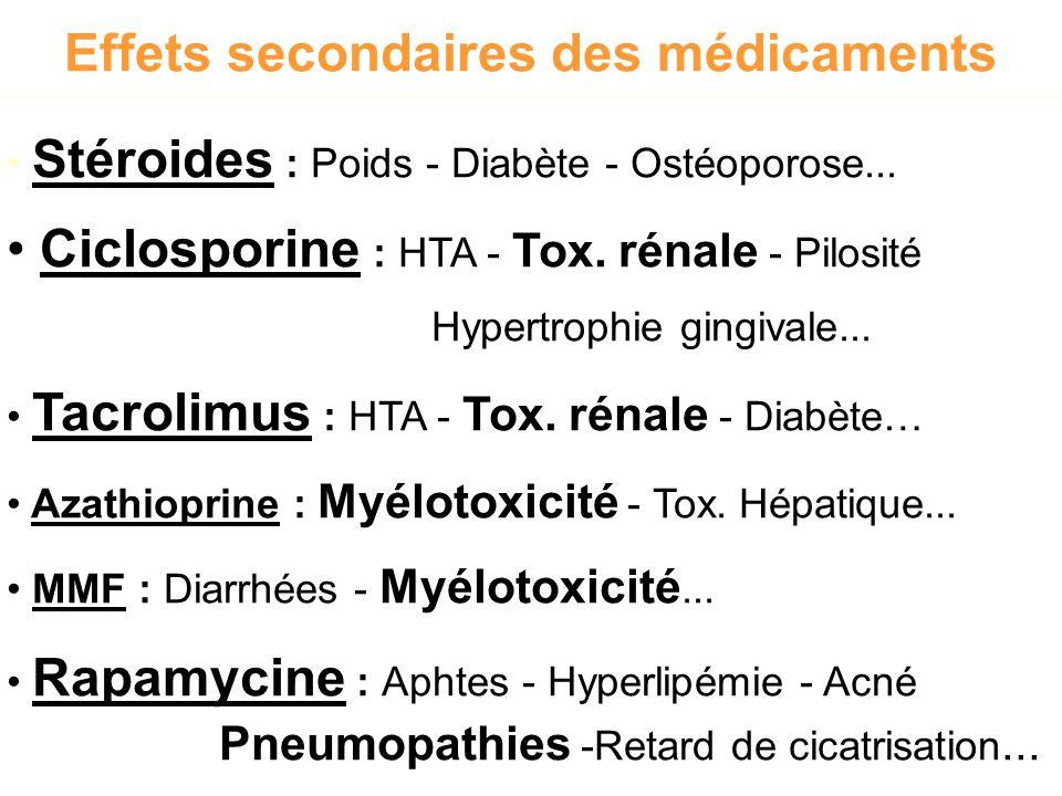 Effets secondaires des médicaments • Stéroides : Poids - Diabète - Ostéoporose... • Ciclosporine : HTA - Tox. rénale - Pilosité Hypertrophie gingivale